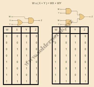 https://www.solderperak.xyz/2018/05/pengertian-aljabar-boolean-dan-hukumnya.html