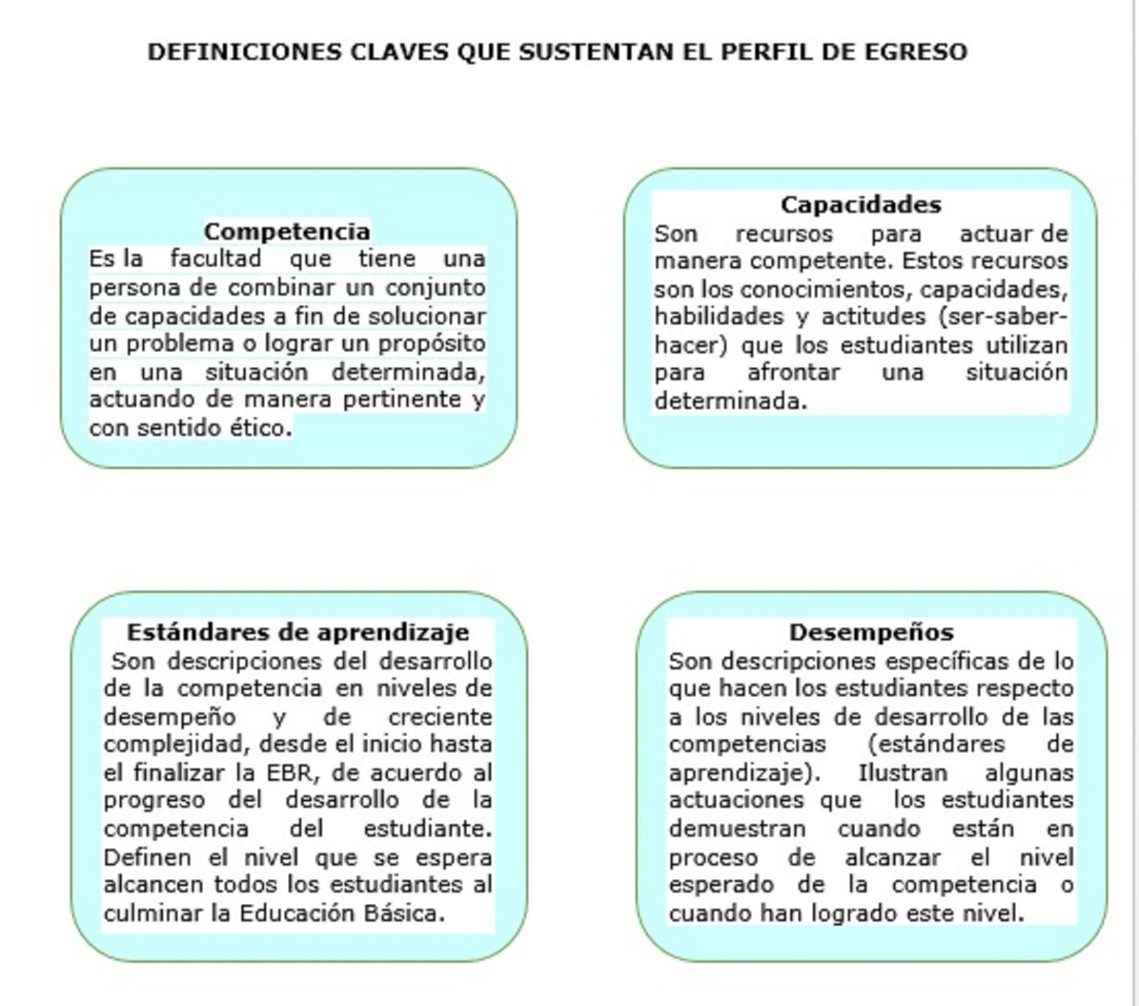 IE.5136 Fernando Belaúnde Terry - Callao: Compartimos con ...