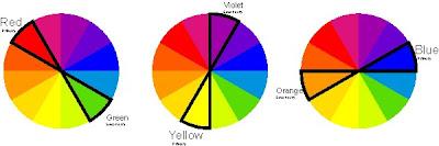 Complementary Ni Mudah Je Menggunakan Kombinasi Dua Warna Yang Bertentangan Dalm Color Circle Di Atas Contohnya Merah Dan Hijau Ungu Kuning