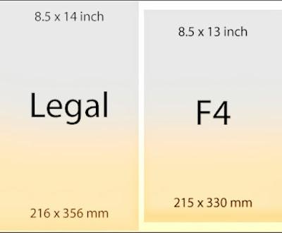 Ukuran Kertas Oktavo Dan Kegunaanya
