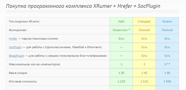 Перемешать ссылки xrumer создание и продвижение сайта волгоград