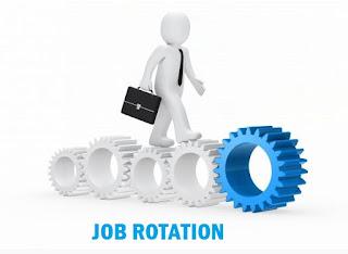Pengertian Rotasi Pekerjaan - Contoh Dan Keuntungannya