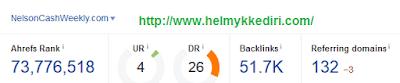 Backlink bersih dari situs spam