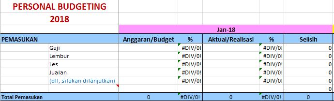 Membuat Anggaran Dan Laporan Keuangan Pribadi Free Download Form Excel Personal Budgeting