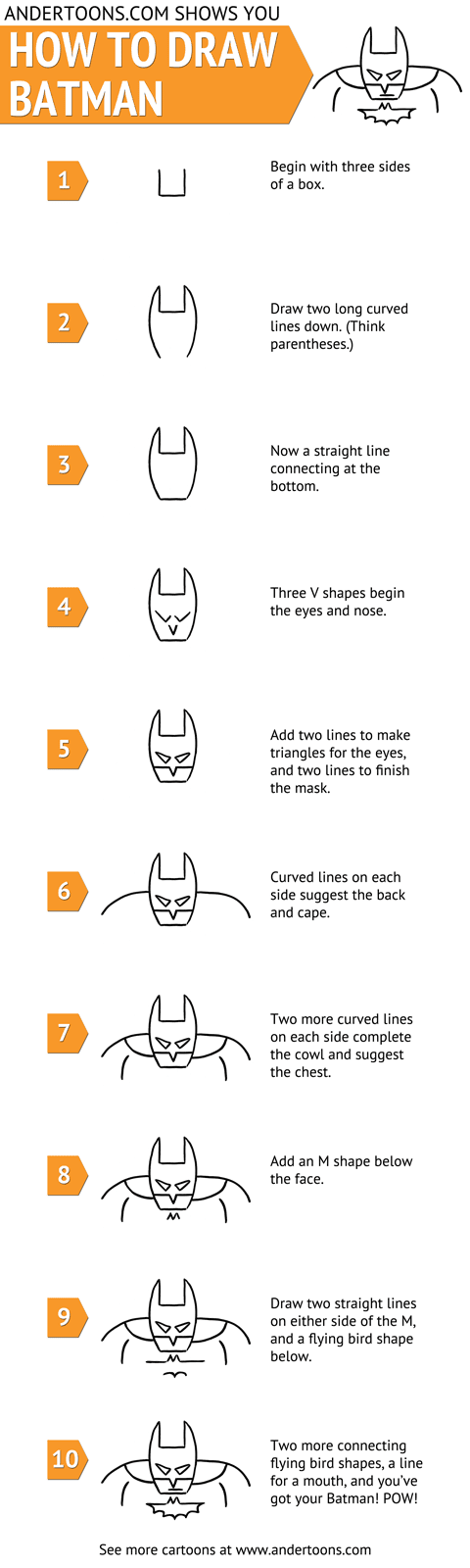 comment-dessiner-batman-tutoriel Comment dessiner Batman