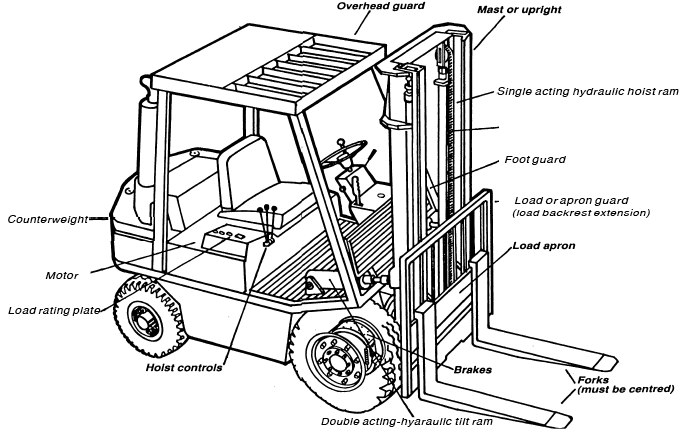 Linde Thumb Tmpl Bda F Aee C F D A Ca B moreover Us A D in addition Linde Repair Parts further Dd C E Ffe A C En additionally Clark Forklift Parts Pro Plus V Full Instruction. on linde forklift parts diagram