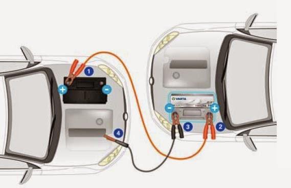 Cavi Batteria Auto – Come Scegliere, Migliori Prodotti e ...