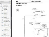 45+ 1996 2003 Mitsubishi Carisma Service Repair Workshop Manual Wiring Diagram Manual Fsm Pics