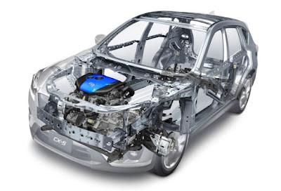 Khung gầm Mazda Cx-5