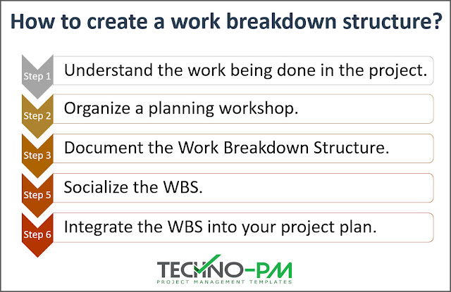 How to create a work breakdown structure, WBS Template, work breakdown structure template