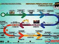 10 Calon Jamaah Haji Pangkep Batal Berangkat, Begini Alur Perjalanan Haji Tahun 2019