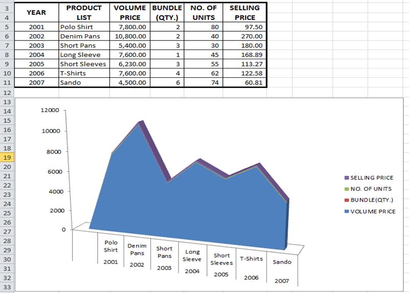 MS_Excel_Worksheets