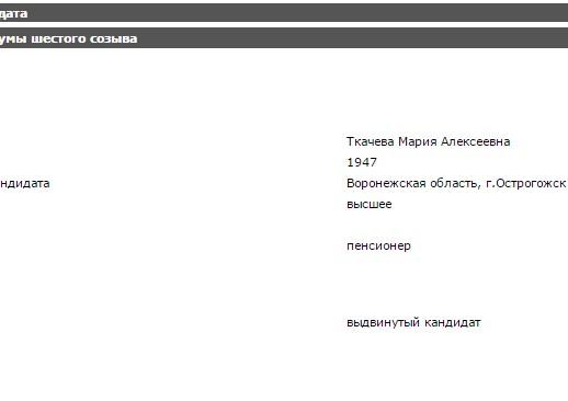 Ткачева Мария Алексеевна