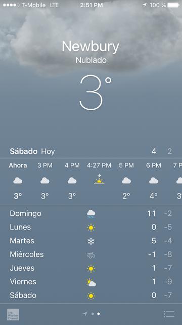 Temperatura del Día