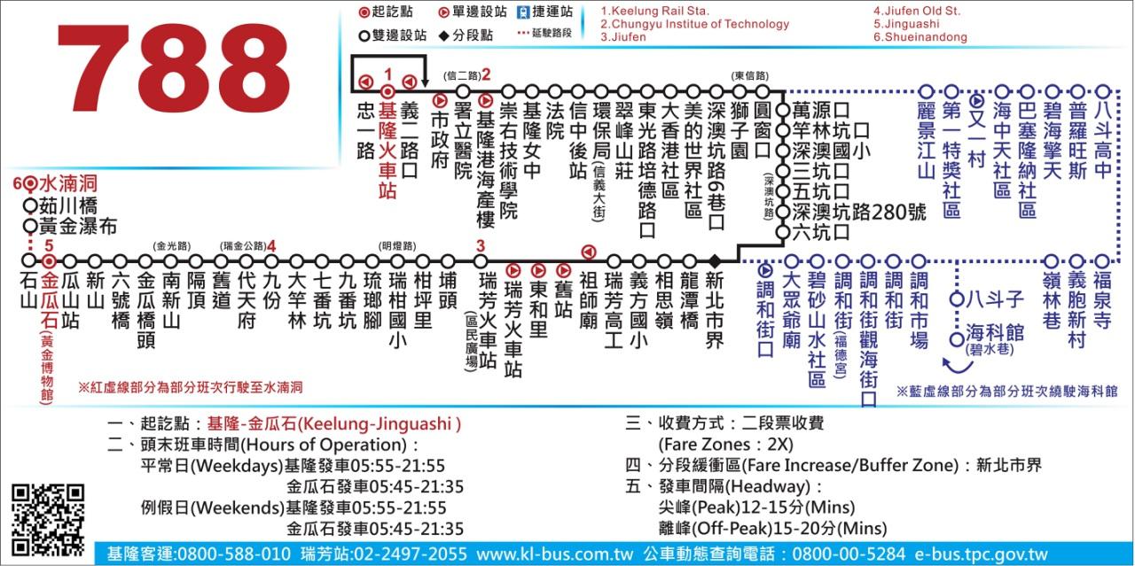 Taiwan, Public Transport - Keelung > Ruifang Railway > Jiufen > Jinguashi  (Keelung Bus 788)