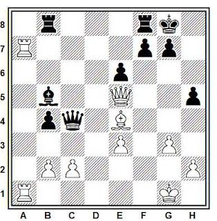 Posición de la partida de ajedrez Wang Zili - Jianghuan (China, 1992)
