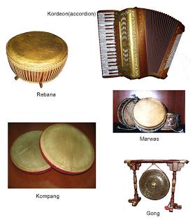 Chanel Riau Jenis Alat Musik Melayu