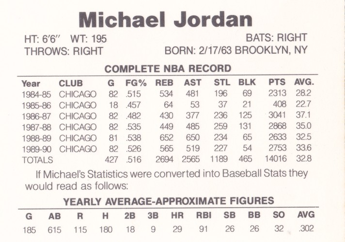 Crummy unlicensed cards were pretty popular at the beginning of the  90s da755655b