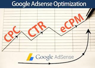 Optimasi AdSense