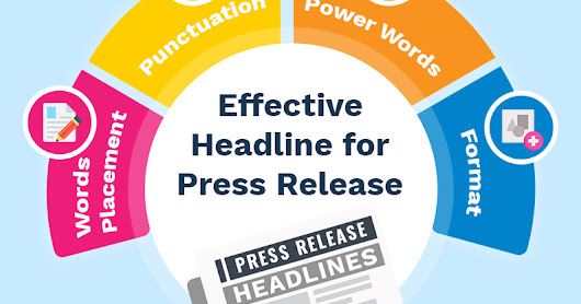 How To Write Headlines - That Drive Traffic, Shares, and Search Results, Effective Headline For Press Release,