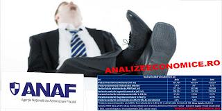 Dormi liniștit, ANAF-ul doarme și el, doar că în papucii statului!