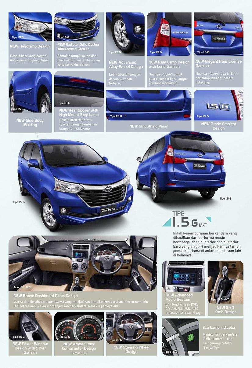Perbedaan Toyota Grand New Avanza E Dan G Toyota Astra Indonesia