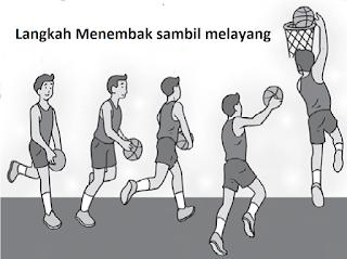 5 Teknik Dasar Permainan Bola Basket
