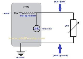 P0116-Engine Coolant Temperature Sensor performance
