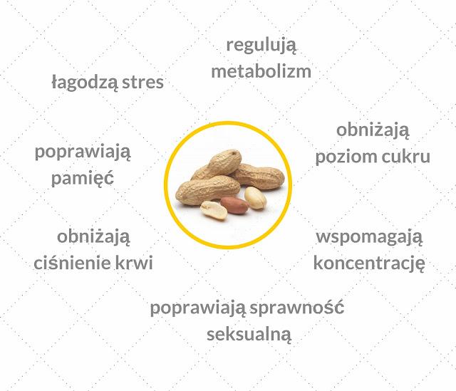przepis na masło orzechowe