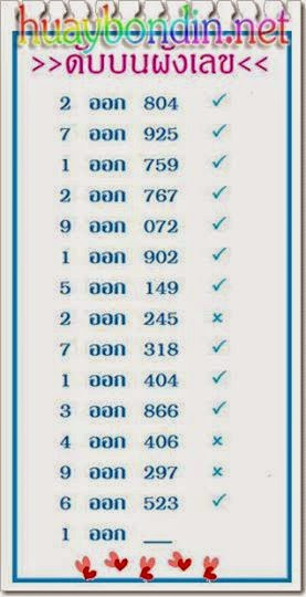 Thai Lotto 3Up Cut Digit 01-06-2014