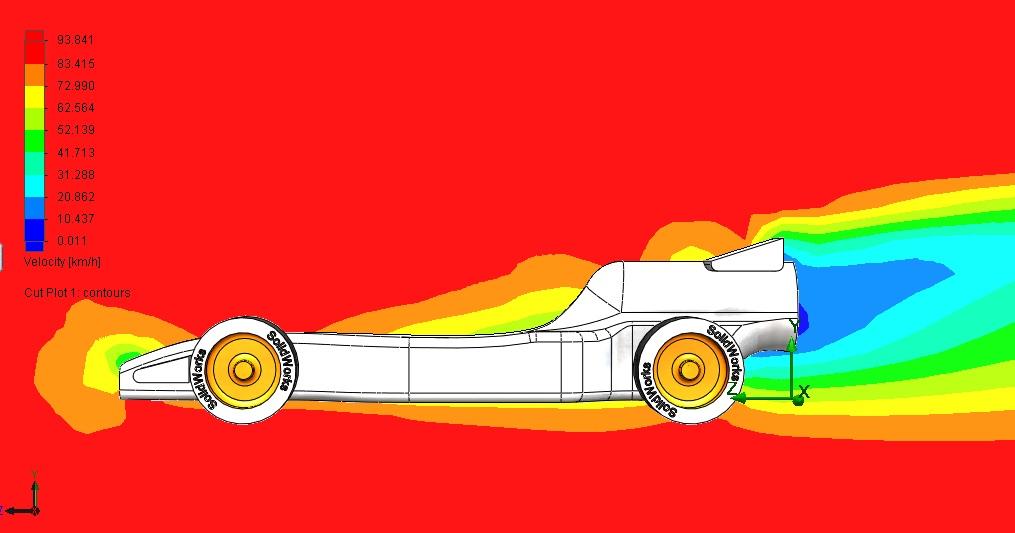 Best Aerodynamic Co Car Design