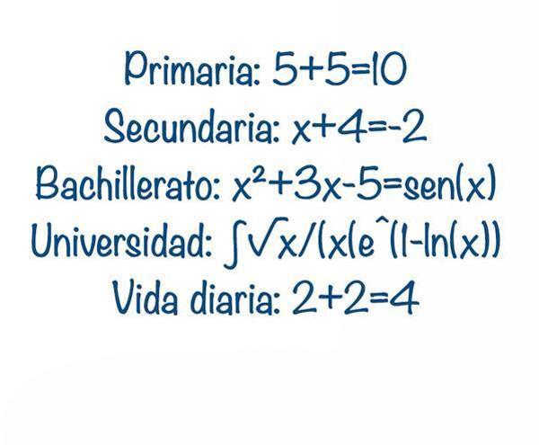 Frases Divertidas Matematicas