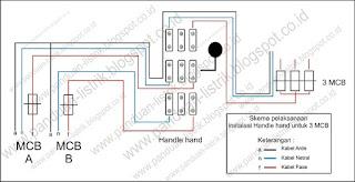 Cara Lengkap Membuat Instalasi Listrik 2 Input Dengan Aoutput 3 Fase