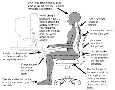 https://www.torontowellnesscentre.ca/helping-posture-in-the-workplace/