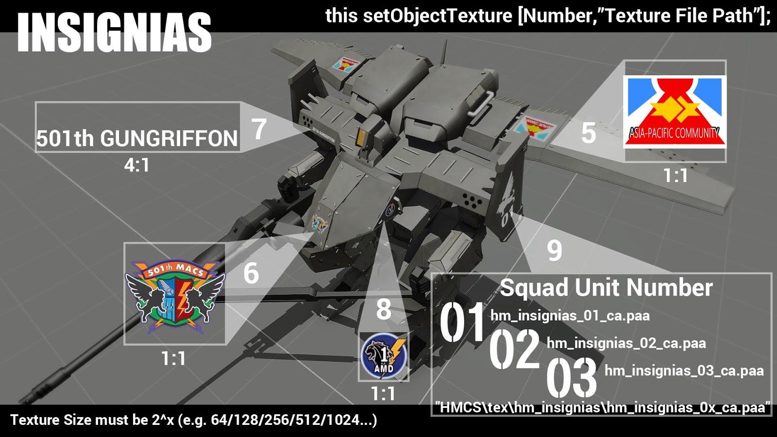 Arma3用のHIGH-MACSアドオン