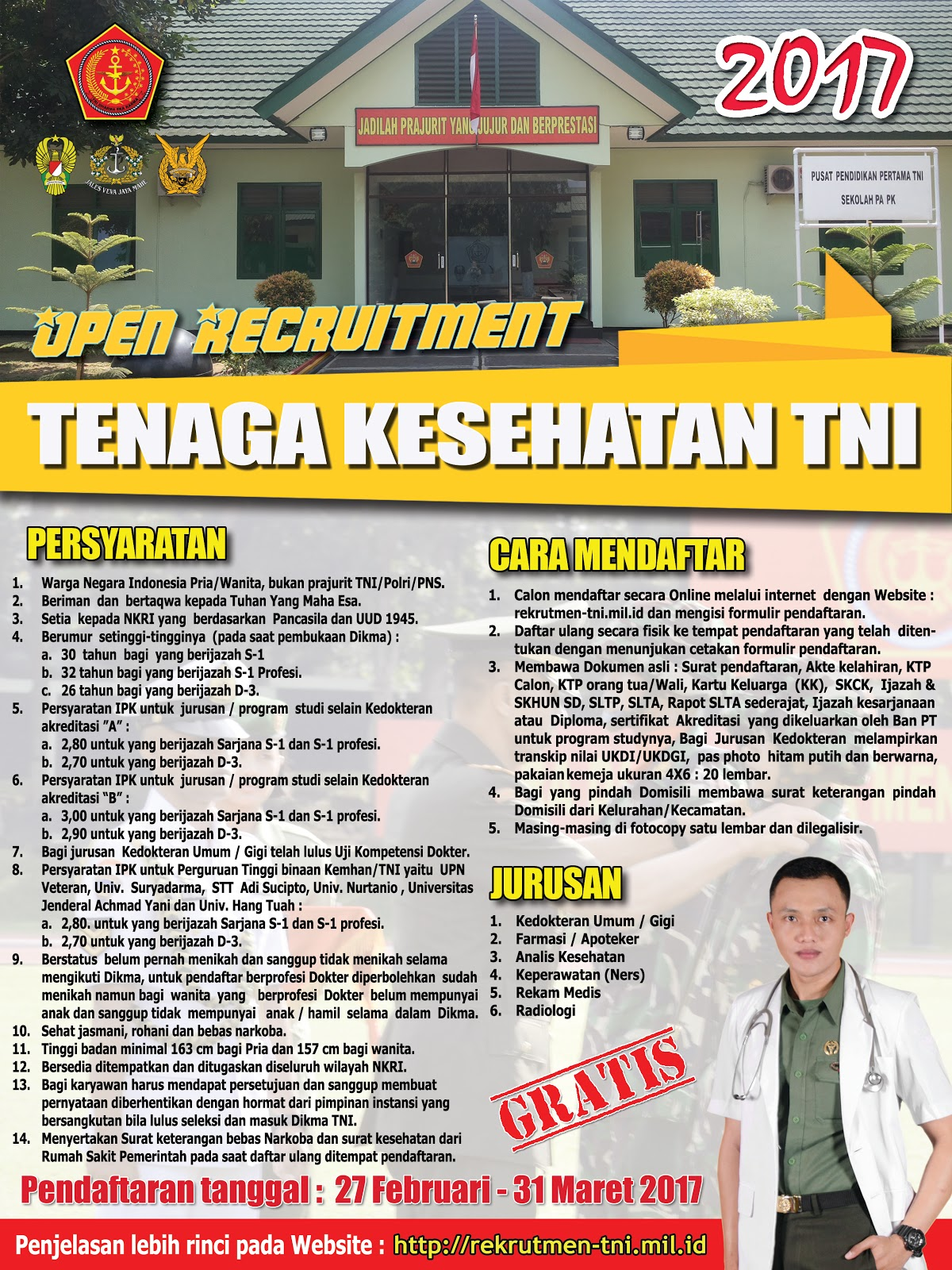 Penerimaan Tenaga Kesehatan TNI Tahun 2017 Minimal D3