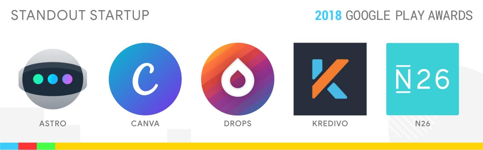 Standout Startup: Astro, Canva, Drops, Kredivo, N26