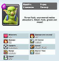 Clash Royale Goblin card strategy