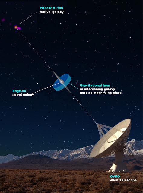 Cosmic magnifying lens reveals inner jets of black holes