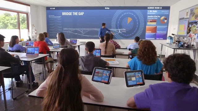 How Technology Impacts on Education: Classroom of the Future