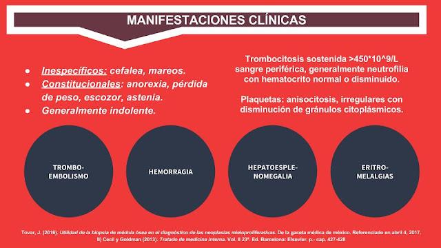 Constitucionales, tromboembolismo, hemorragias y eritromelalgias.
