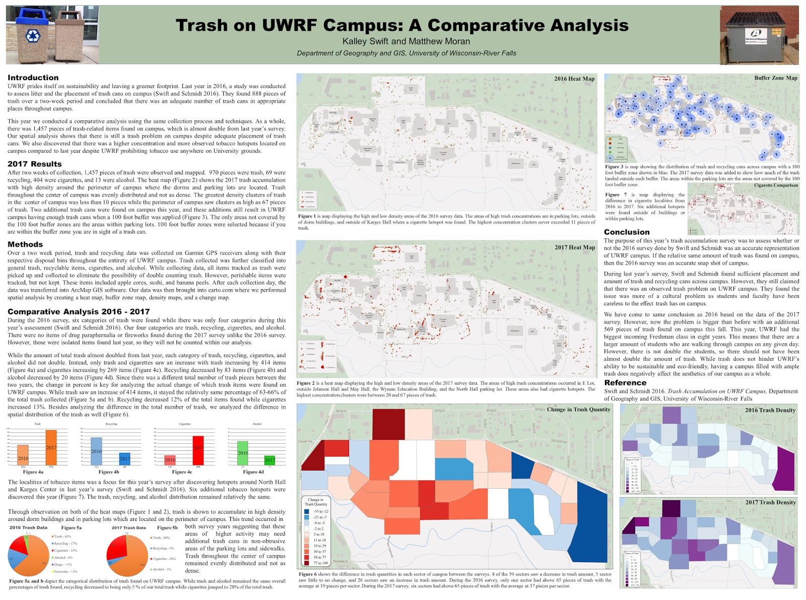 Cartography Portfolio
