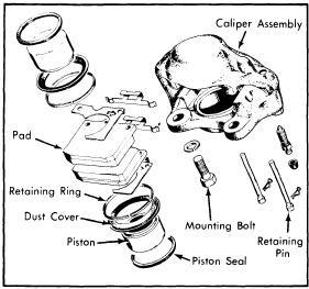 Datsun 280Z 1976-77 Brake Repair Manual Auto Motive Repair