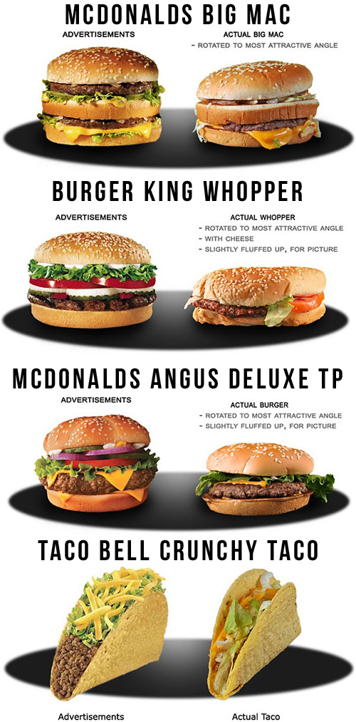 Truth About Fast Food Industry