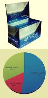 pareri forumuri retinovit vitamine pentru ochi