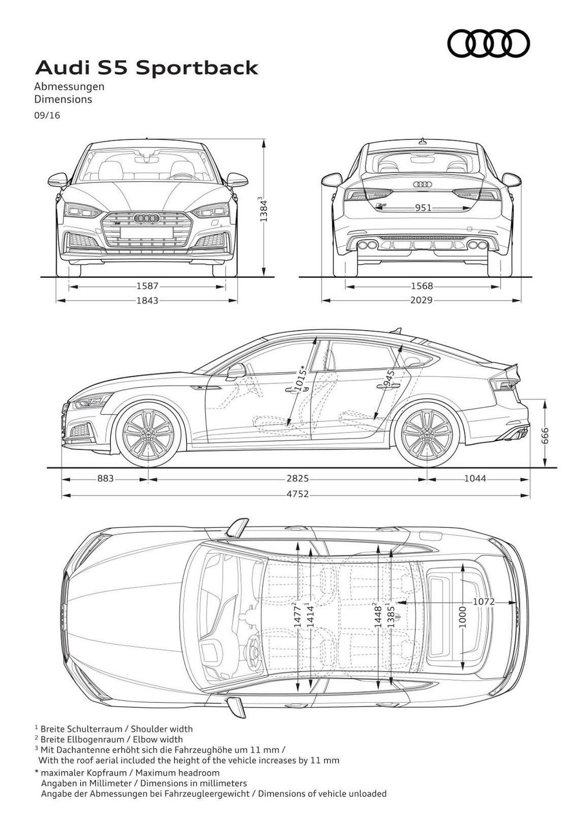 You Can Now Have An Audi A5 Or S5 With Five Doors In