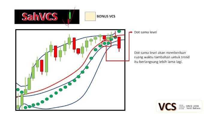 SahVCS menerangkan fungsi Dot sama level.