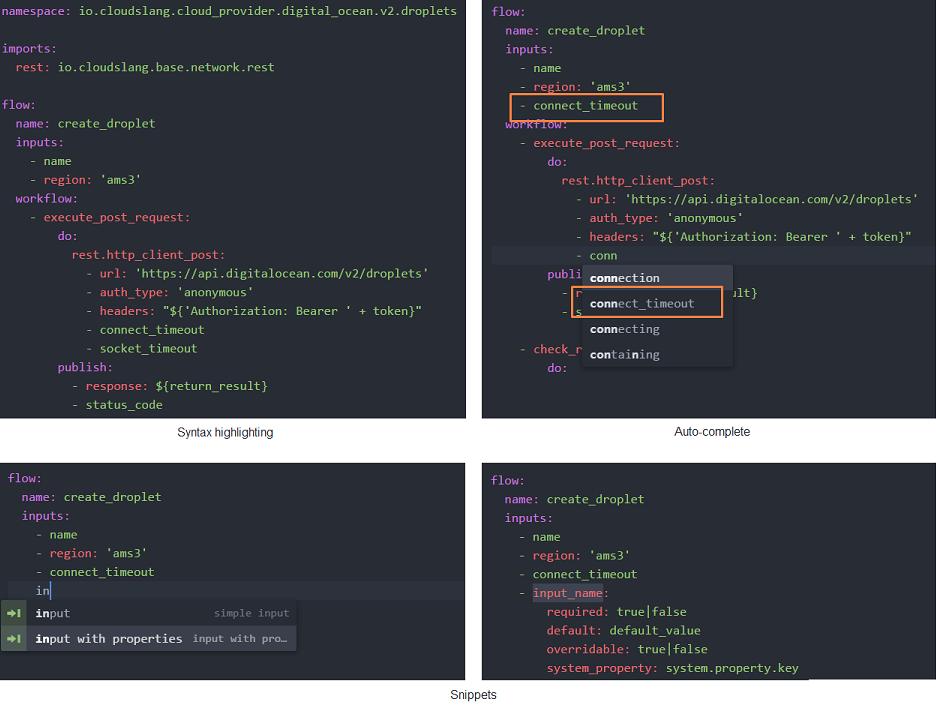 CloudSlang Blog: Docker Compose vs  CloudSlang: Automating