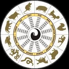 ramalan nasib berdasarkan shio dan zodiak, ramalan nasib tahun kambing kayu