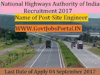 National Highways Authority of India Recruitment 2017– 16 Site Engineer